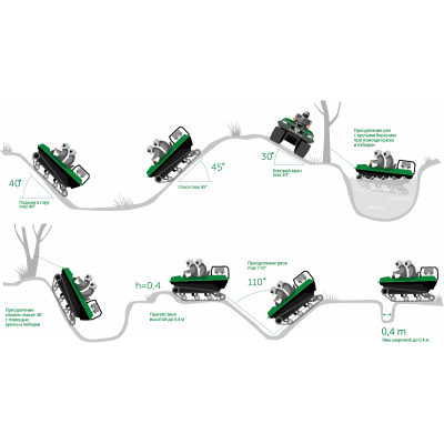 Универсальный гусенечный вездеход Tinger Track Lite S380